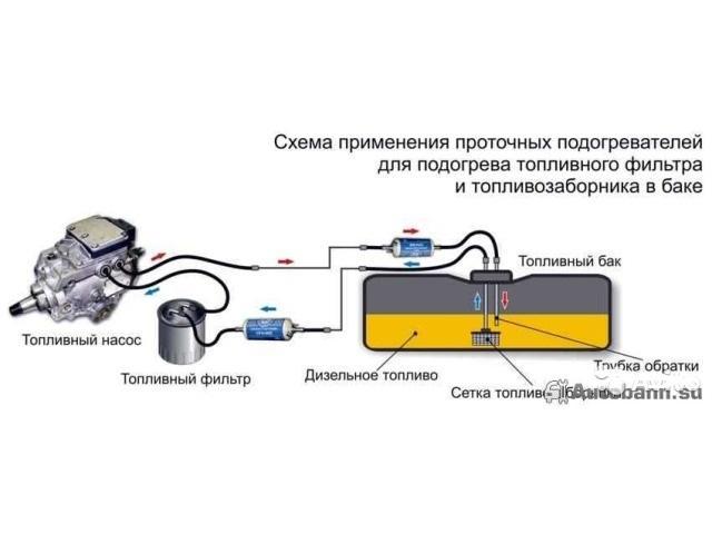 Подогреватель. дизельного топлива. 100% эффект
